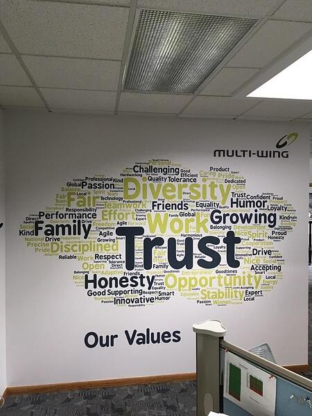 Business Wall Sign